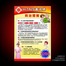 H7N9禽流感海报