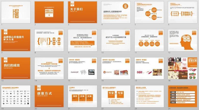 40P橙色简洁图文并茂企业宣传PPT模板图片下载ppt素材 其他效果图