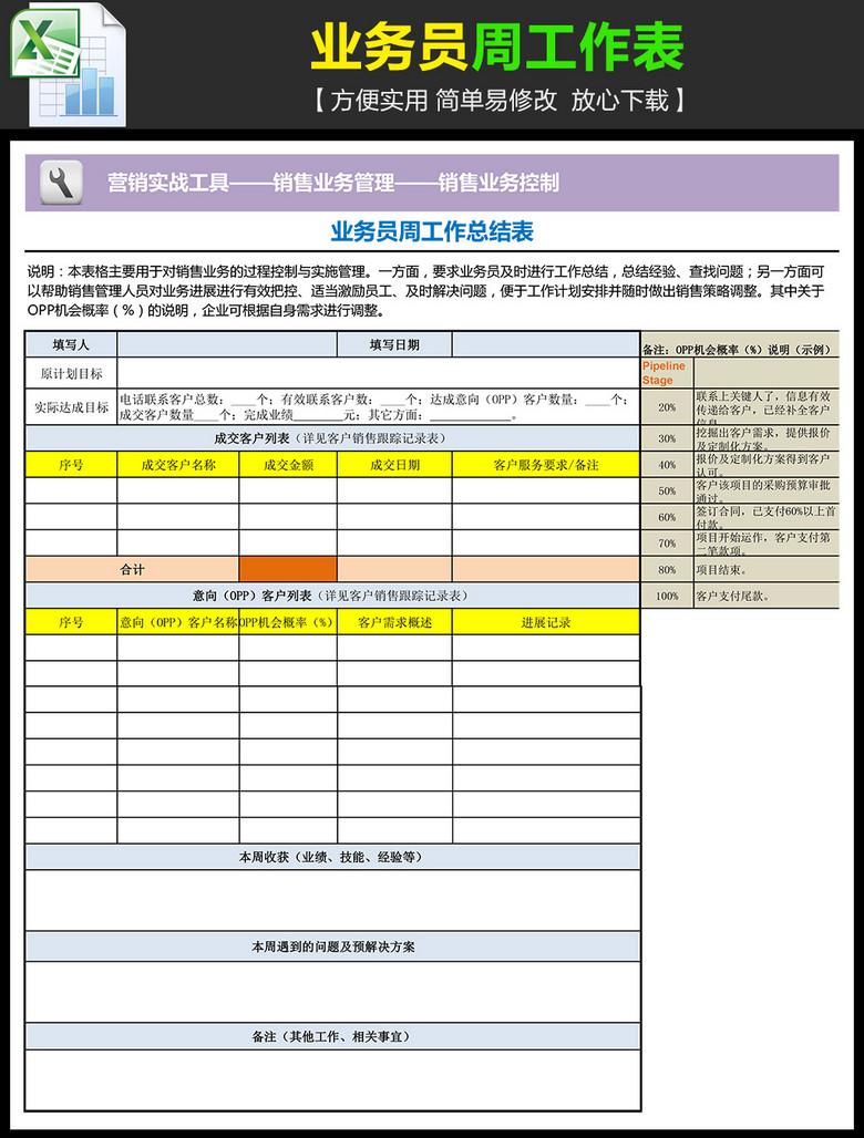 部门月工作总结_业务员周工作总结表