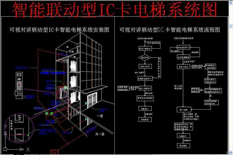 cad图库 室内设计cad图库 电气cad图纸 > 智能联动型ic卡电梯系统图