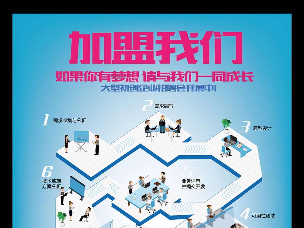 创业流程图海报