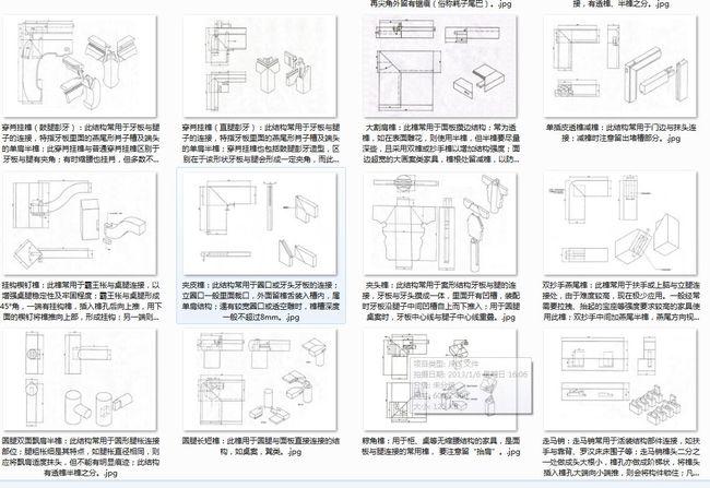 实木家具榫卯结构图解知识讲解图片作品是设计师在2016-06-05 14:15:05上传到我图网,图片编号为15216046,图片素材大小为4.93M,软件为,图片尺寸/像素为,颜色模式为。被素材作品已经下架,敬请期待重新上架。 您也可以查看和实木家具榫卯结构图解知识讲解图片相似的作品。