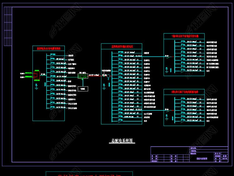 小区智能化项目配电系统图CAD模板