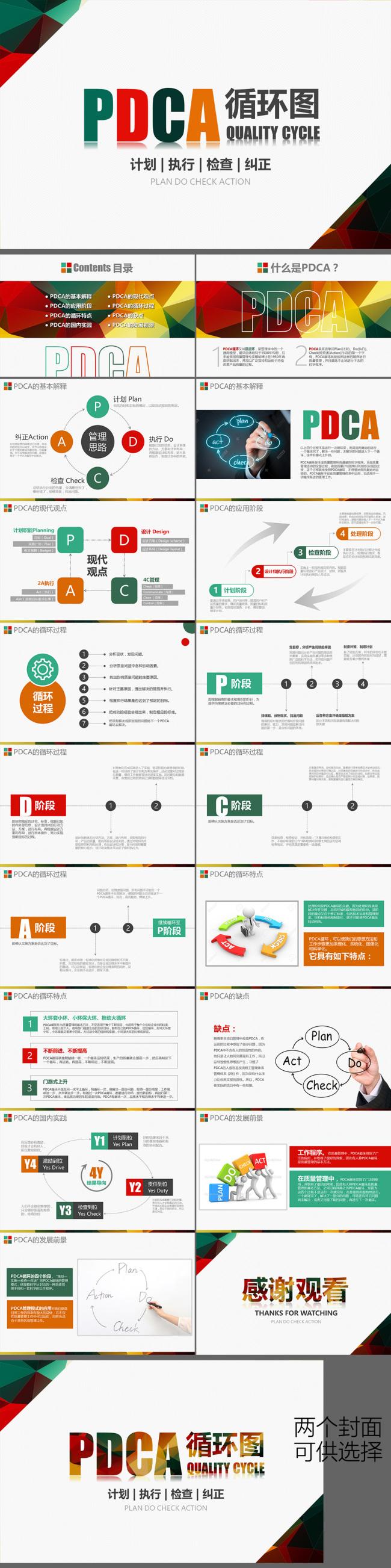 pdca循环图ppt模板企业质量管理案例