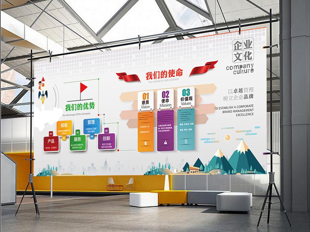 企业文化墙展示墙宣传板报员工风采展厅小学文化墙
