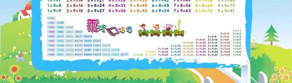 乘法口诀表图片素材_cdr模板下载(11.19mb)_数学手_手图片