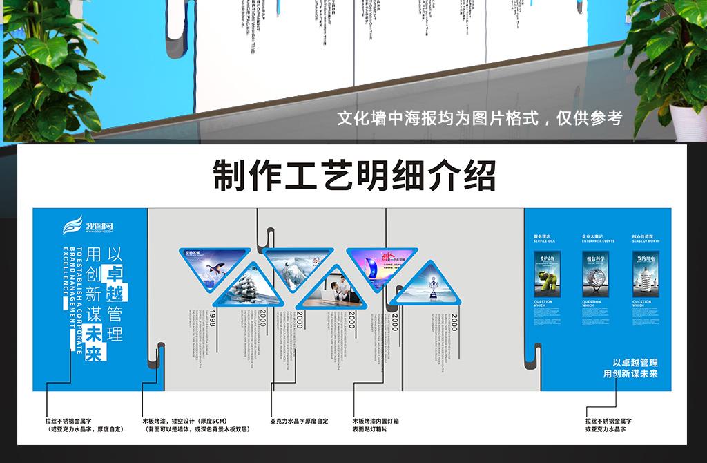 用现代企业文化形象墙设计图片 高清 矢量图下载 效果图30.64MB 形图片
