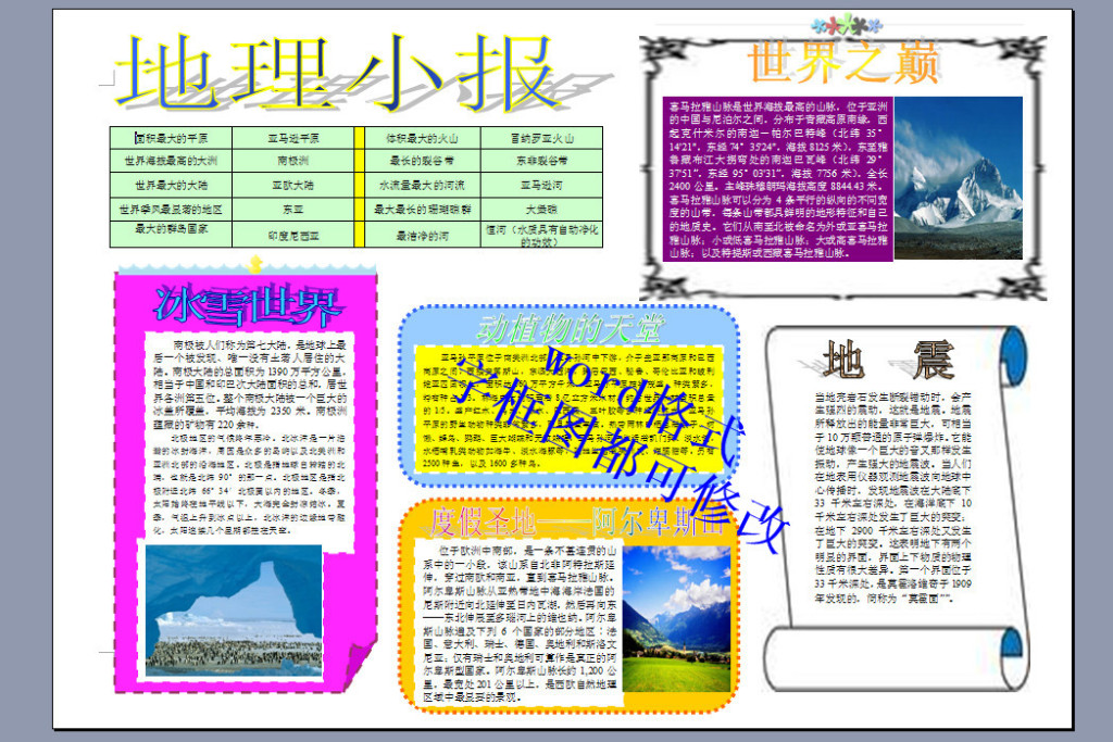 A3地理小报word格式