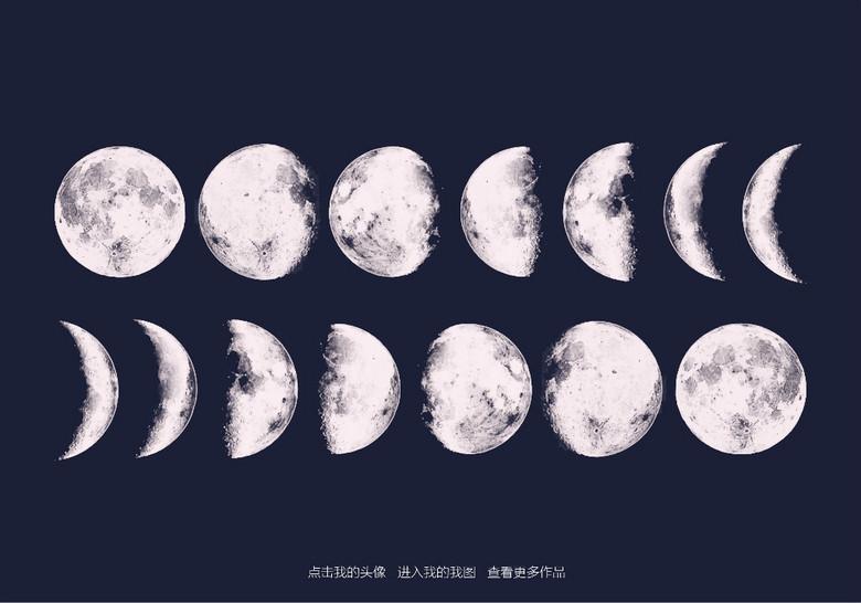 (月亮圆缺)