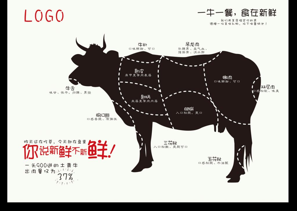 潮汕牛肉火锅点菜单设计