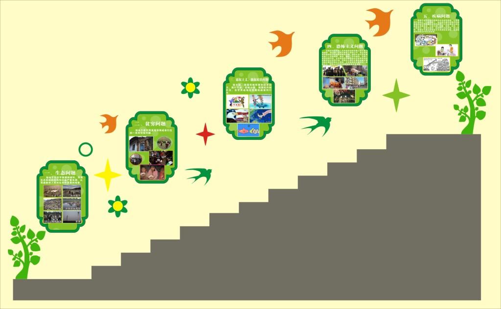 楼梯文化墙