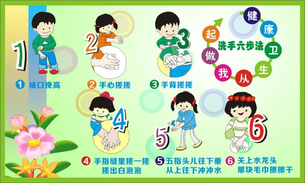 流程图洗手流程洗手流程图小学生洗手儿童洗手校园