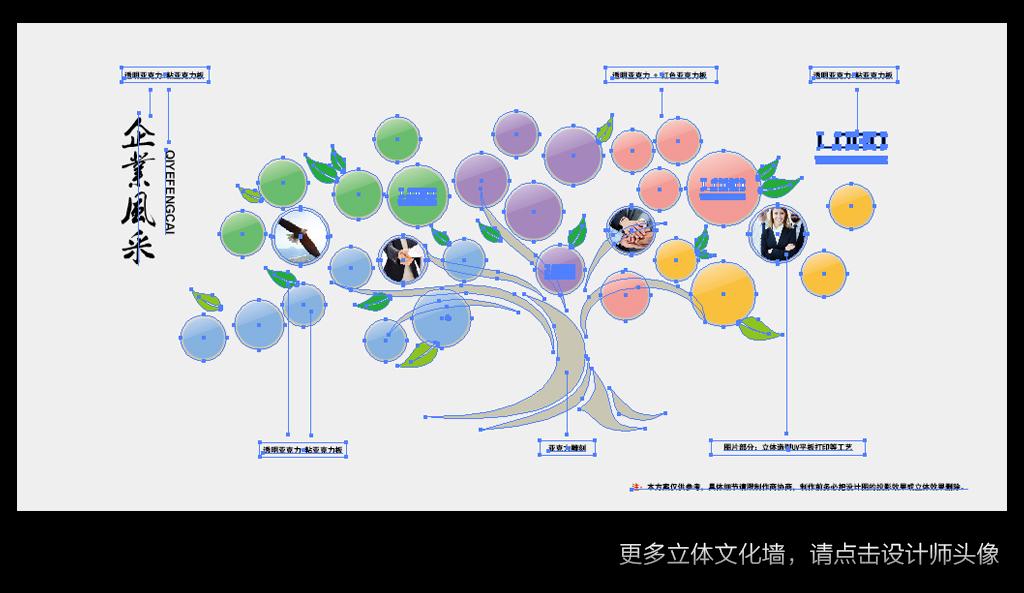 树形结构ppt模板