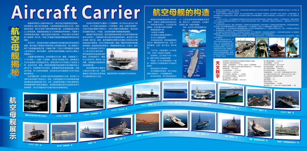 航空母舰宣传栏展板图片