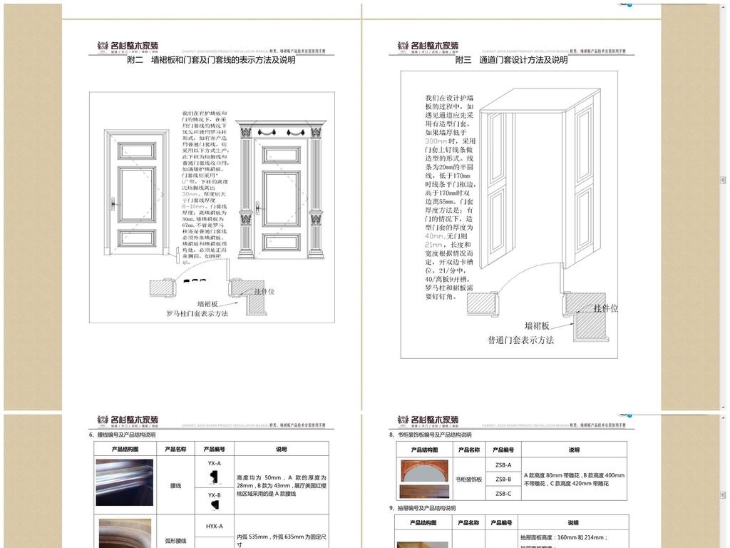 全木饰面柜类墙裙板技术安装培训手册pdf