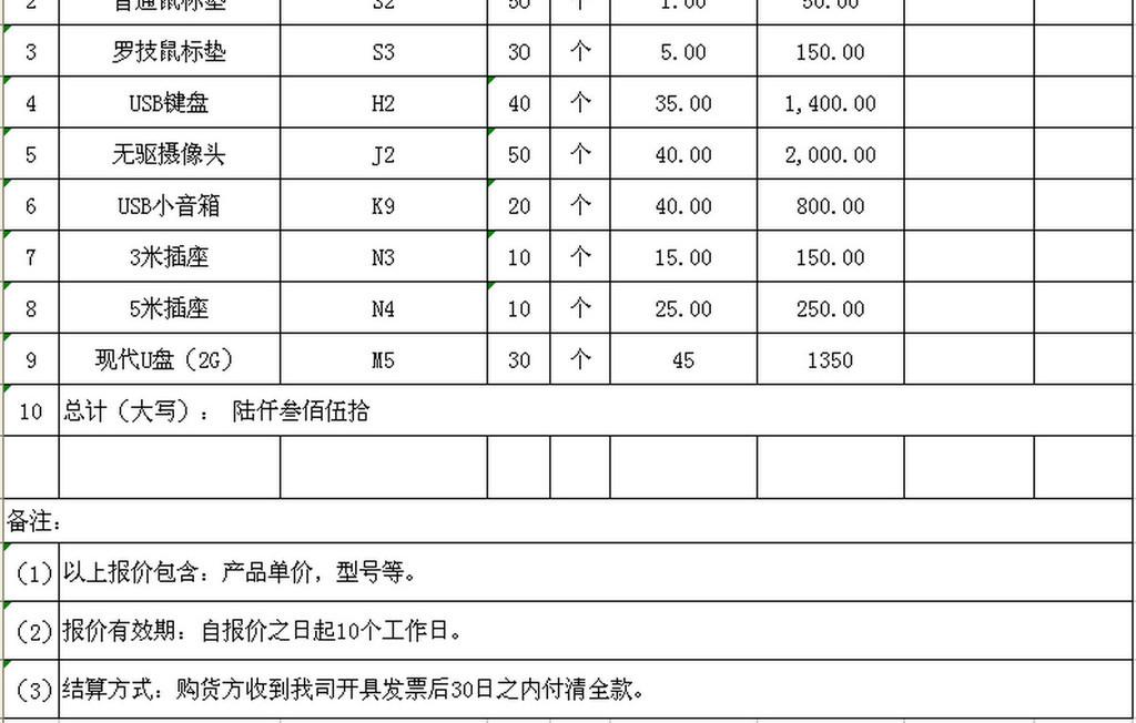报价表格式_excel表格 财务预算 报价单 > 产品报价单格式excel模板下载  版权