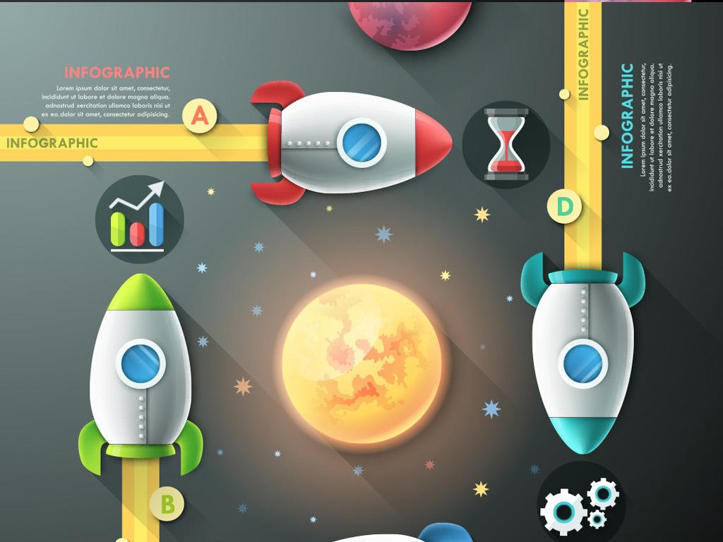 我图网提供精品流行卡通可爱火箭太空形象矢量信息图素材下载,作品模板源文件可以编辑替换,设计作品简介: 卡通可爱火箭太空形象矢量信息图 矢量图, RGB格式高清大图,使用软件为 Illustrator CS(.eps)