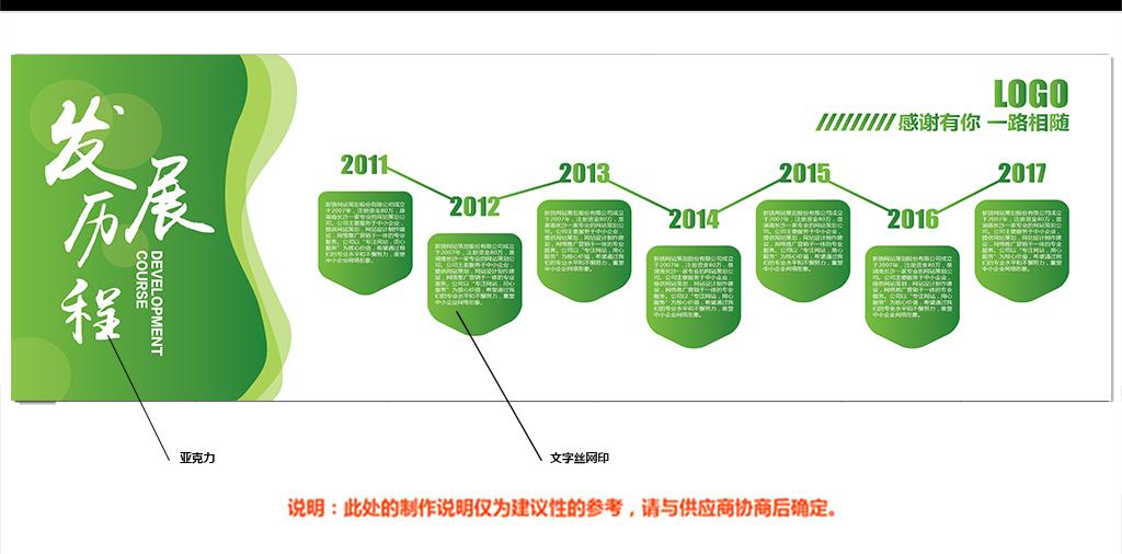 平面|广告设计 展板设计 企业展板设计 > 绿色文化墙创意设计发展历程图片