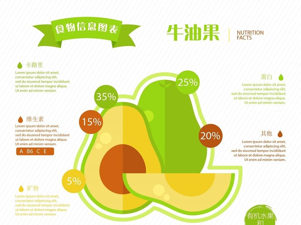 食物水果                                  蔬菜牛油果鳄梨卡通手绘