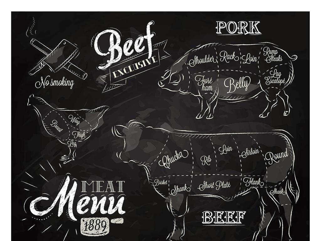 手绘素材英文猪肉英文字体鸡肉鸡肉素材菜谱素材菜单