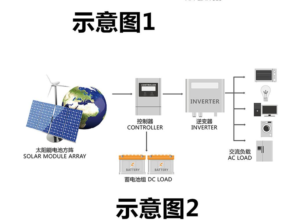 光伏太阳能系统原理示意图