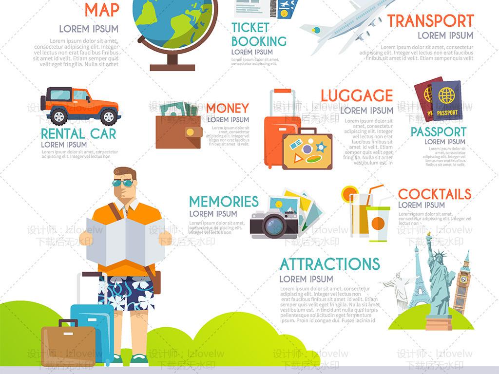 飞机世界各地旅行信息图扁平化图表元素信息信息图表
