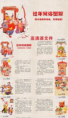 中国过年传统习俗手绘动态图解PPT模板