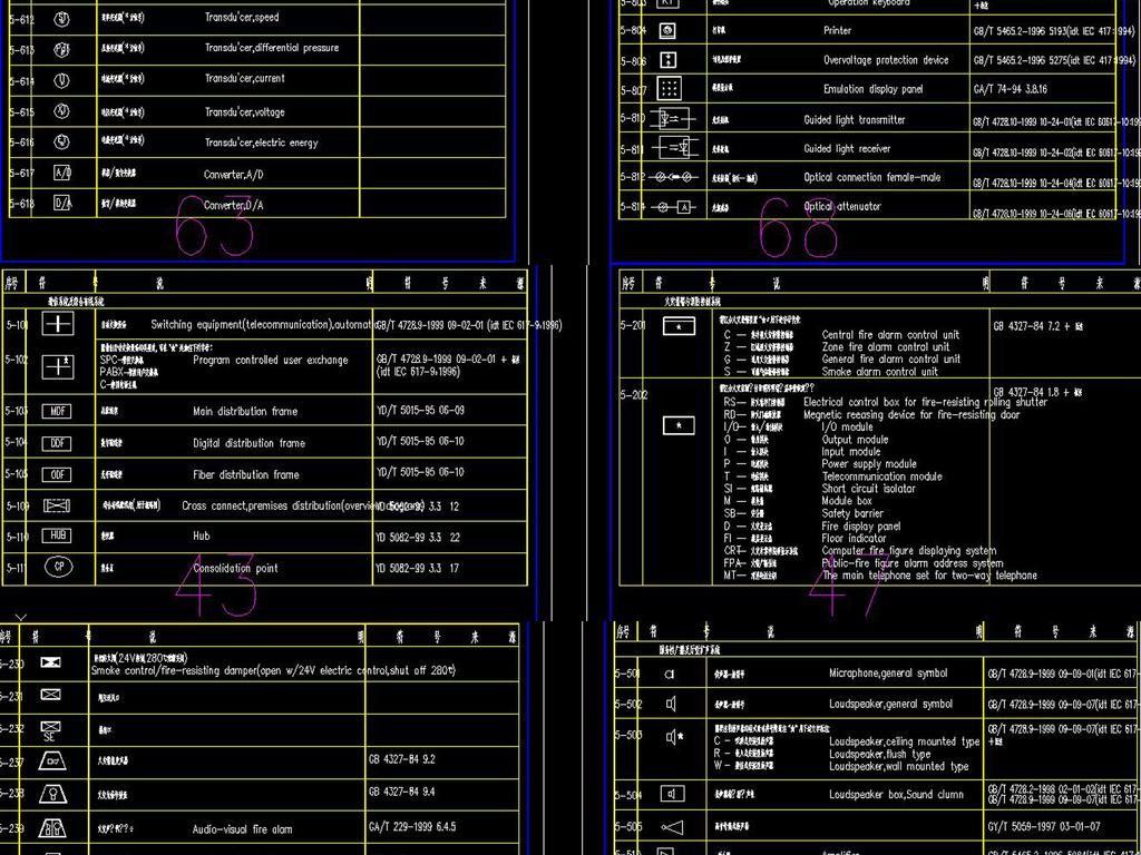 cad图库 室内设计cad图库 cad图纸 > cad国家标准图集电器图例室内