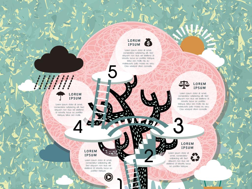 国外创意插画杂志宣传画海报企业宣传画