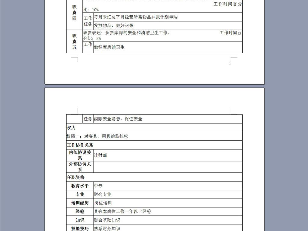 作品模板源文件可以编辑替换,设计作品简介: 仓管员岗位说明书,,使用