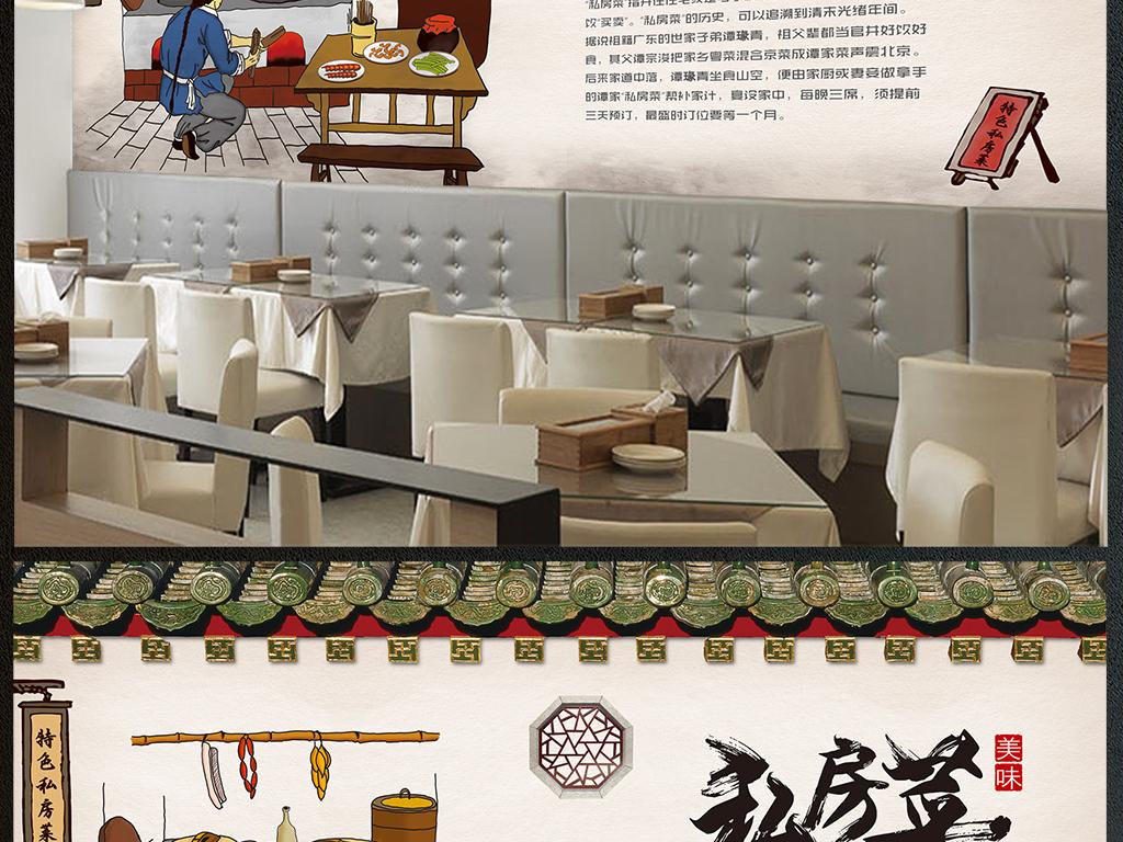 原创高清手绘特色中餐馆工装背景墙