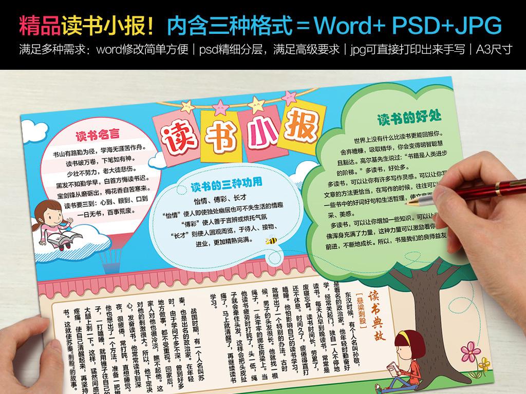 读书小报精美插画风格手抄报学习阅读后感