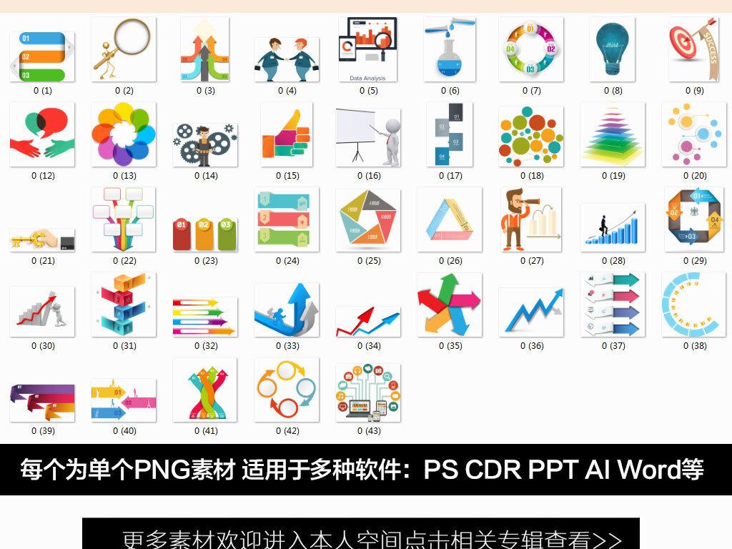 递进扩散综合组织结构卡通png设计元素ppt素材网箭头