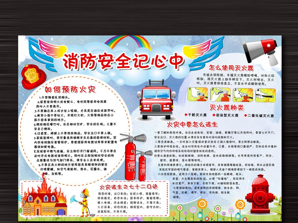 doc)小学生幼儿园学校安全消防安全手抄报安全小报