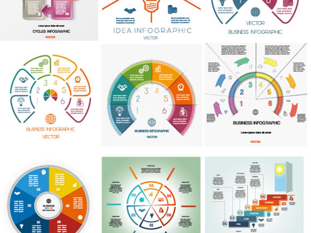 步骤流程演示因果分析环状分析图表ppt设计素材图表