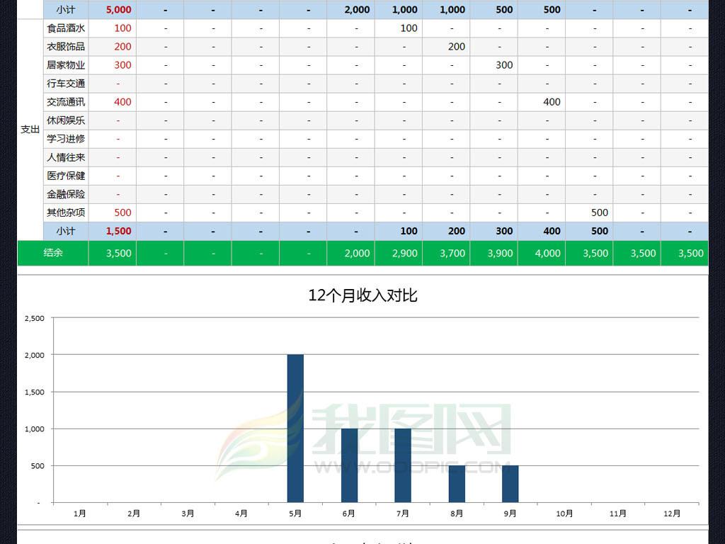 收入支出明细表模板_我家的收入与支出