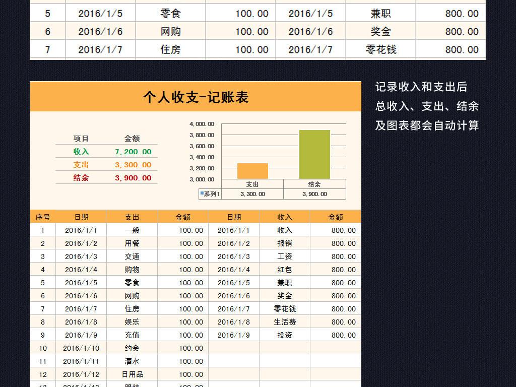 个人收支记账本excel表格模板图片下载xlsx素材 其他报表