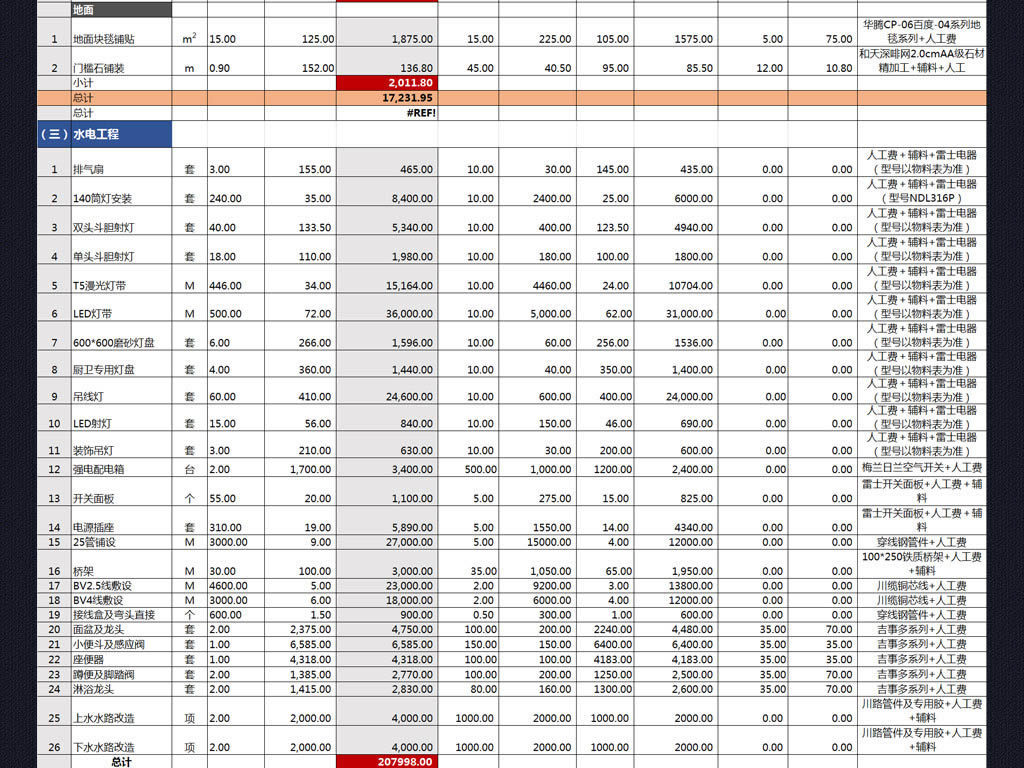 工程报价表_工作场所办公室装修报价表格工程预算表模板
