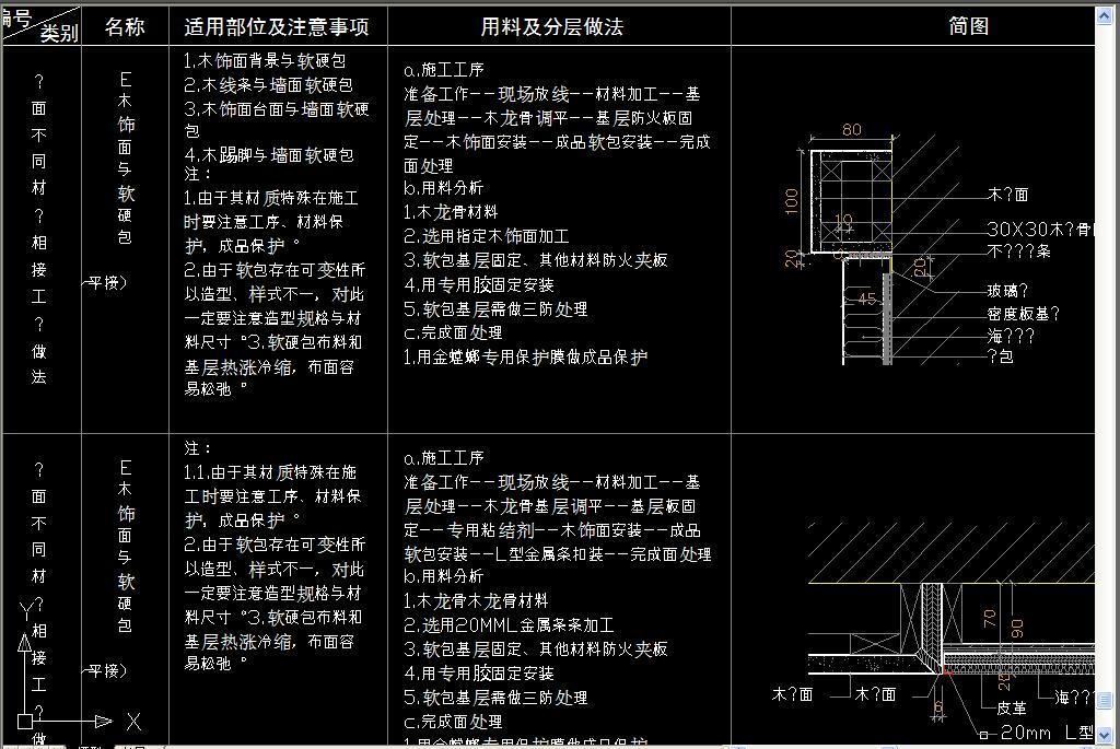 cad图库 室内设计cad图库 cad图纸 > 家装常用软硬包做法cad节点图