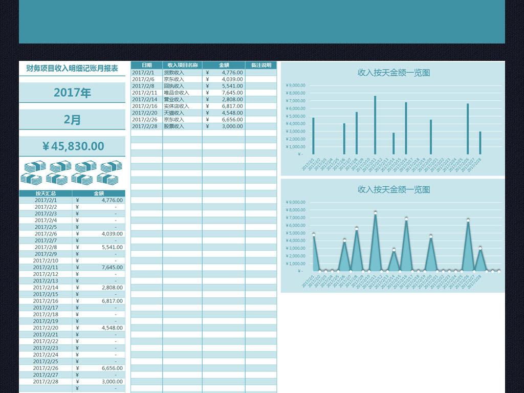司财务项目收入明细记账月报表格模板图片下载xlsx素材 财务报表