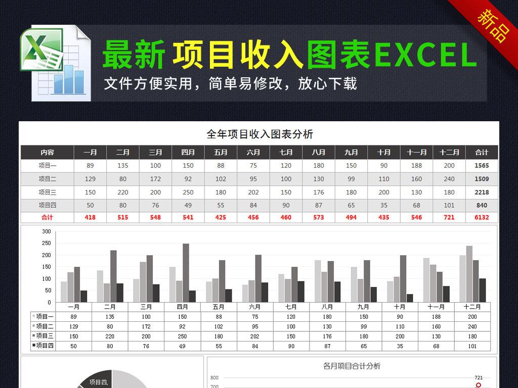 全年项目收入图表分析表格模板excel