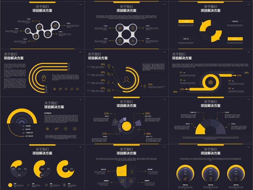商务介绍产品销售数据分析信息图表
