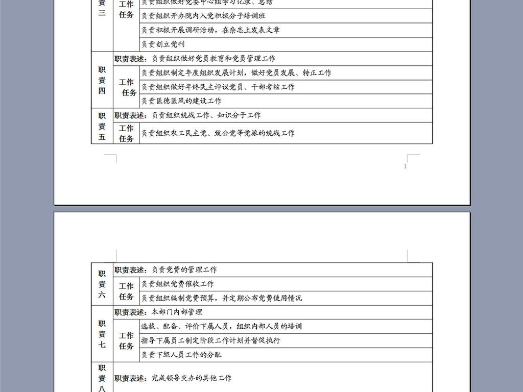 党务副主任岗位职责说明书模板下载 word doc格式素材 图片0.01MB