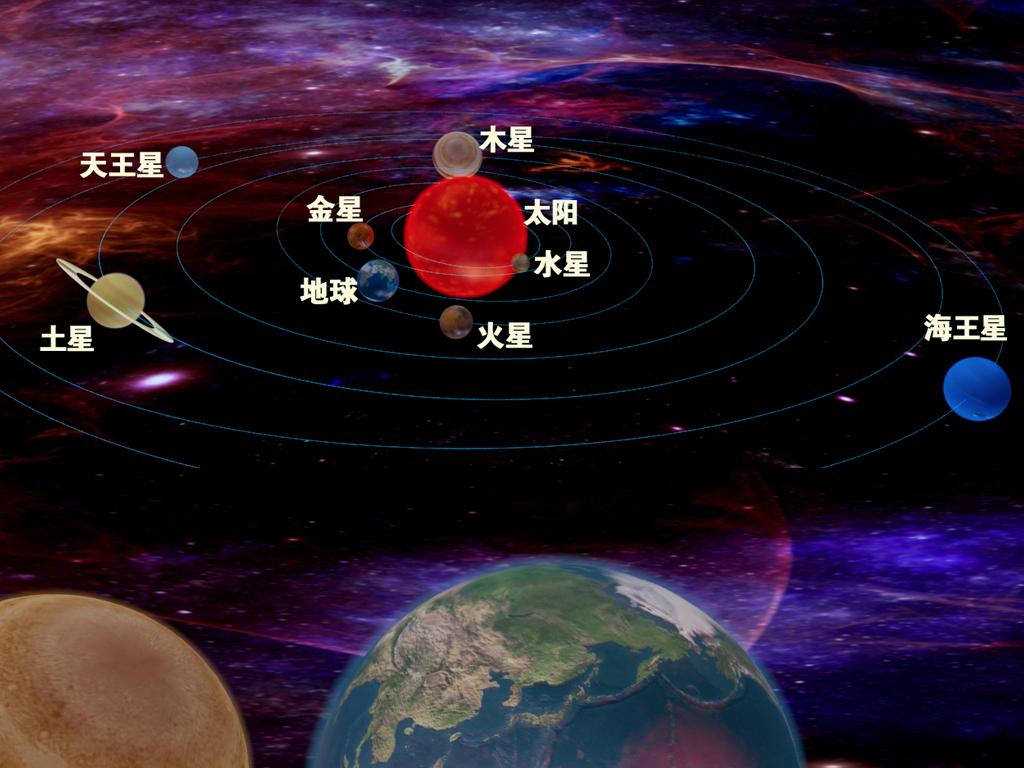 max影视级太阳系九大行星带公转自转动画图片下载max素材 其他模型图片