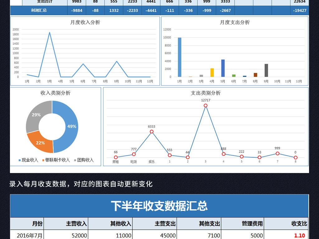 > 蓝色企业公司收入支出利润对比分析图表表格  版权图片 设计师