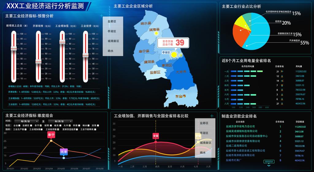 图标|ui设计 网页设计模板 其它 > 工业监测可视化信息图表  版权图片图片