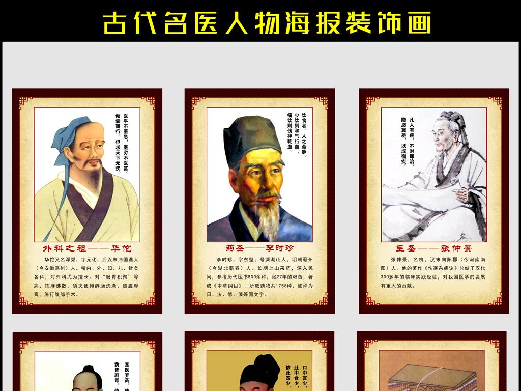 古代中医名医人物简介海报装饰画挂画