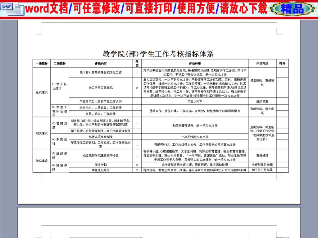 企业办公服务 人力资源 考勤表 > 某教学院学生工作考核指标体系表图片