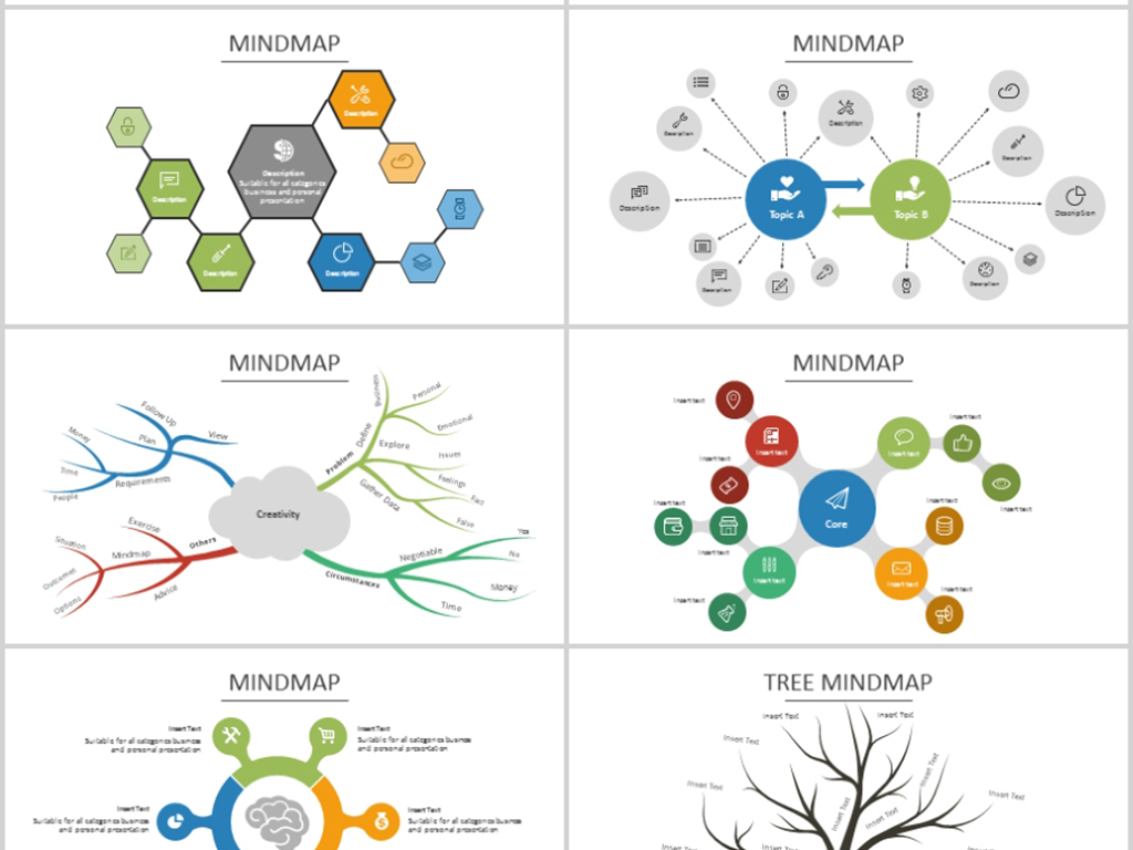 思维导图脑图心智图概念地图树状图树枝图