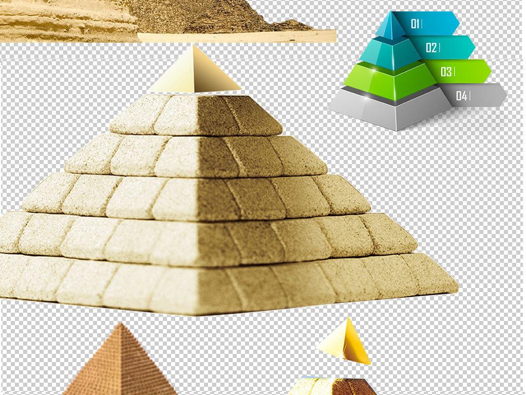 png)倒立金字塔                                  卡通金字塔手绘